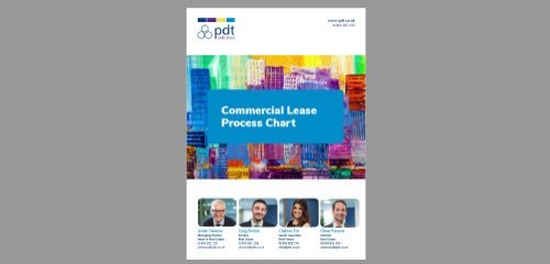 The 8 key steps in a Commercial Lease Process all businesses should know